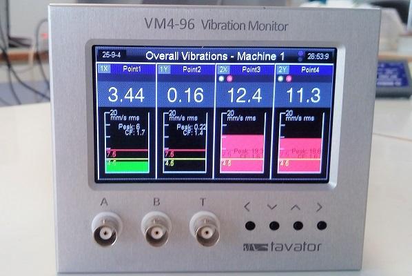 سیستم آنلاین VM4-96